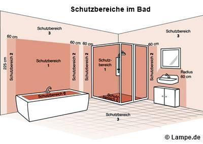 Installationsma e damit alles passt - Vde 0100 badezimmer ...